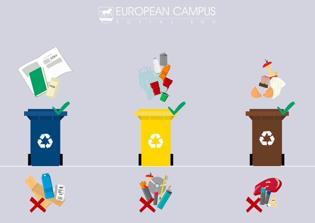 Recycling Rottal-Inn